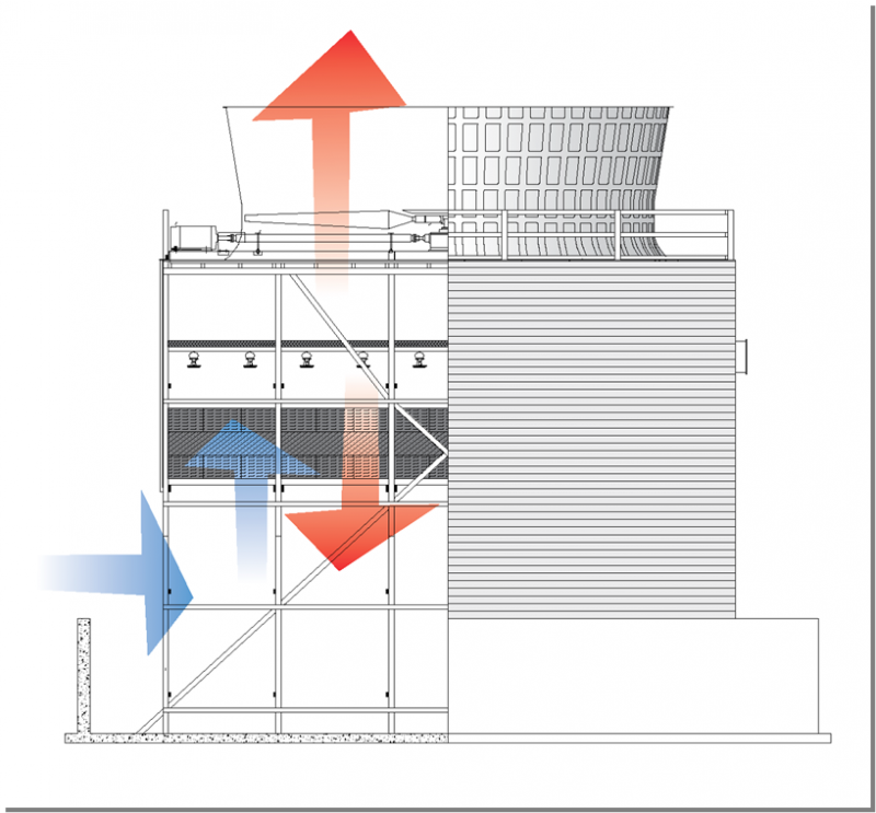 counterflow-cooling-tower-diagram