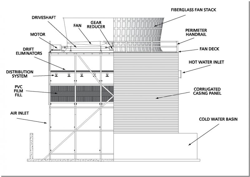 counterflow-cooling-tower-diagram[2]