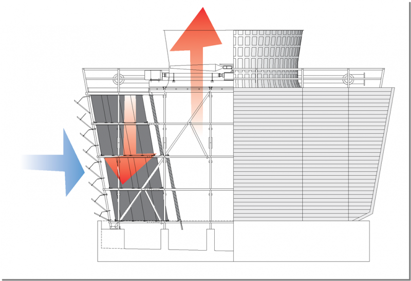 crossflow-cooling-tower-diagram